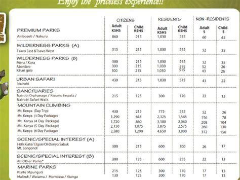 visto ingresso kenya il kenya riduce i prezzi di ingresso ai parchi ttg italia