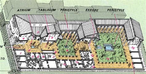 layout of a typical roman house isometric view of typical villa in pompeii may i design