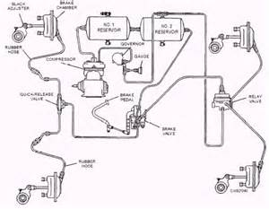 Air Brake System Operation Kenworth Air Brake Diagram Images