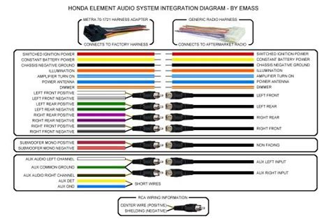 pioneer stereo wiring diagram cars trucks