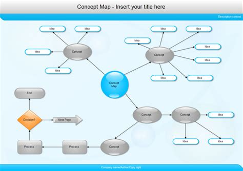 Floor Plan Software by Concept Map Examples