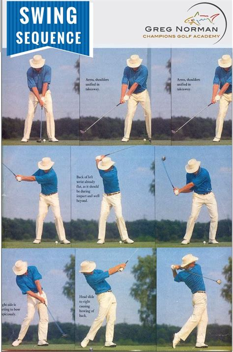 swing analysis best 25 golf swing analysis ideas on golf