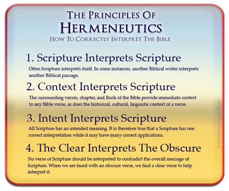 biblical hermeneutics a treatise on the interpretation of the and new testaments classic reprint books 83 biblical hermeneutics made simple principles of