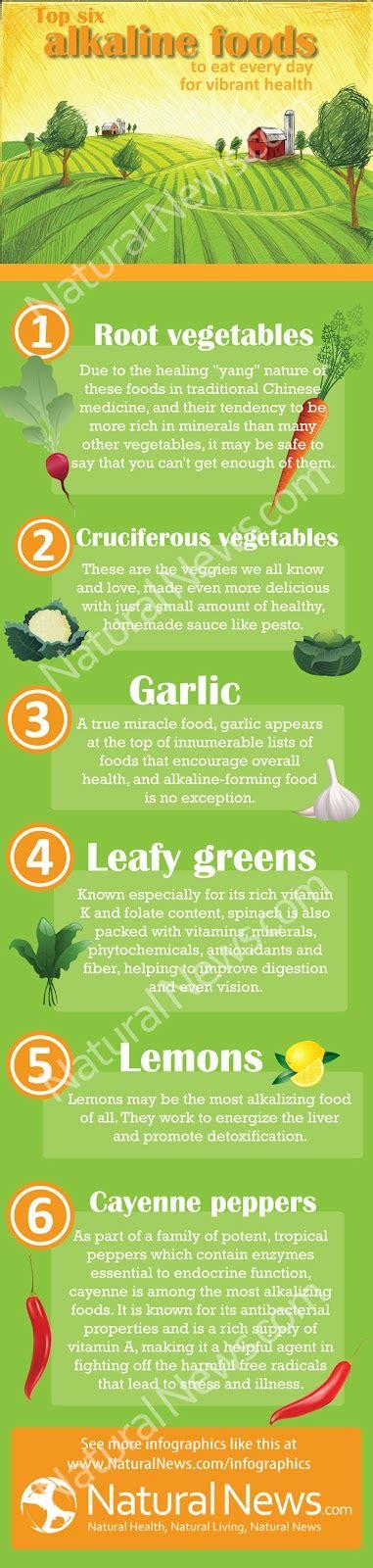 6 weight loss power vegetables diet infographic top 6 alkaline foods