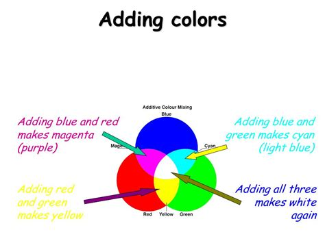 how are colors made color white light is not a single color it is made up of