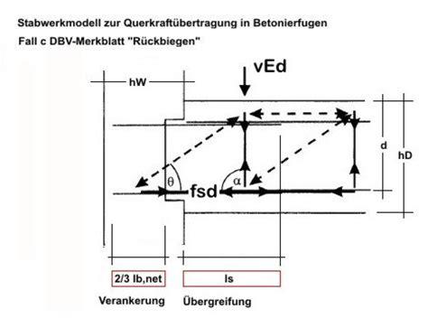 b611bmx betomax comax rueckbiegeanschluss q p