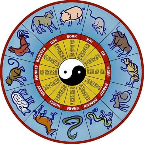 Asian Calendar Chinesische Sternzeichen Und Das Jahr Des H 246 Lzernen Schafes