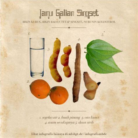 Health Secret Of Turmeric Kunyit 17 best images about secret world of jamu on