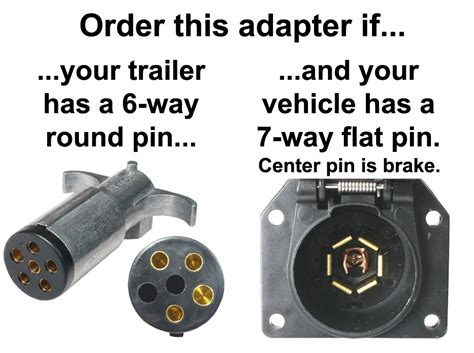 flat pin     pin connector adapter
