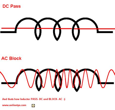 why inductor pass dc and block ac forums electronics how capacitor blocks dc and allows ac to pass throgh it rickey s