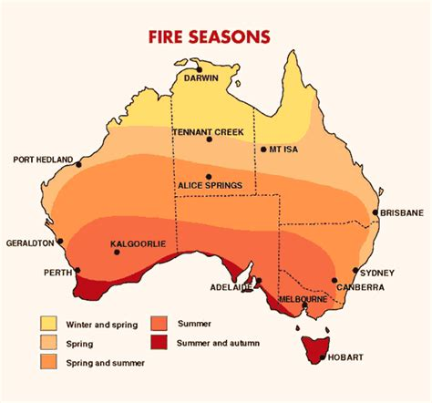 does new year occur in australia bushfire weather