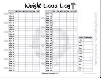 weight management log sheet free printable weight loss log