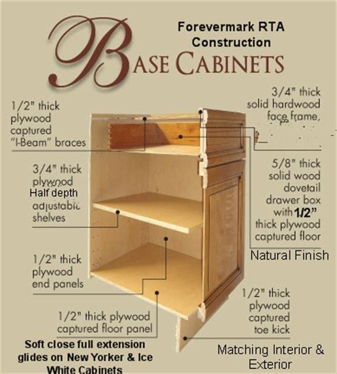 Old Wood Kitchen Cabinets rta all wood cabinet construction specifications