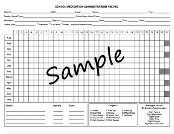 mar template nursing medication administration record mar school by