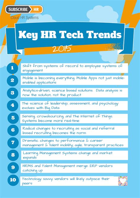 blog subscribe hr e recruitment and hr software hr