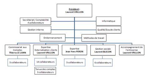 Cabinet De Recrutement Rouen by Cabinet Comptable Rouen Recrutement Id 233 Es D Images 224 La