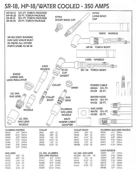 tig torch parts diagram sr18 water cooled tig torch literature 350