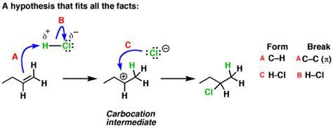 4 2 1 hydration rule markovnikov s rule 2 why it works master organic