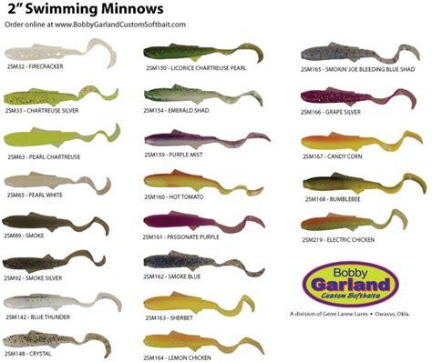 Umpan Pancing Buatan swimming minnow related keywords swimming minnow keywords keywordsking