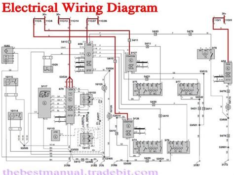 volvo xc  electrical wiring diagram manual instant