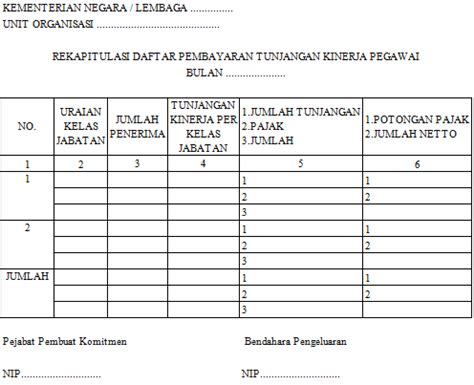 format buku daftar kunci pejabat prosedur pembayaran tunjangan kinerja remunerasi pns