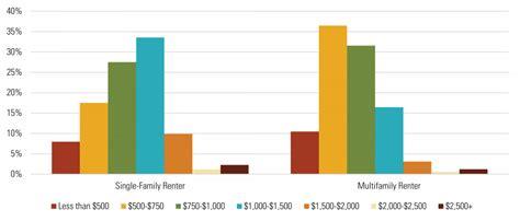 Mba Intern Fleet Strategy Analysis Salary by Rclco Advisory Shining Light On A Shadow Market