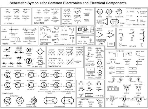 one line diagram symbols standards gallery how to guide and refrence diagram one line diagram symbols standards