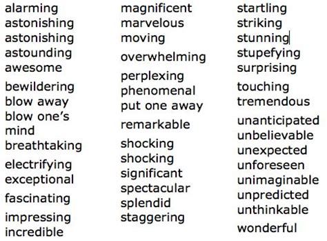 Resume Words Instead Of Assist 17 Best Ideas About Descriptive Words On Vocabulary Vocabulary Words And