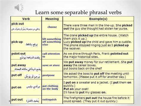 is biography a verb basic english grammar how to learn phrasal verbs 2 youtube