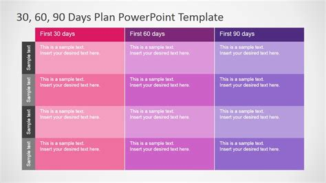 90 day development plan template 30 60 90 days plan table diagram for powerpoint slidemodel