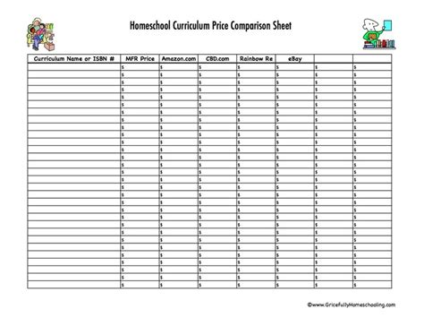 sheets comparison pin by nicolette last on unschool pinterest
