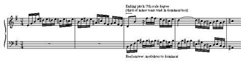 bach fugue in em on banjo fugue html