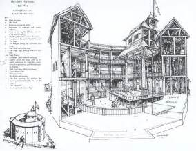 The Globe Theatre Outline by Labeling The Globe Theatre Shakespeare