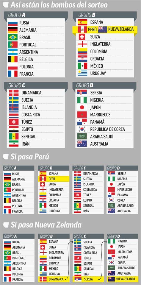 resultados mundial rusia 2018 sorteo mundial 2018 los bombos mundial de rusia a