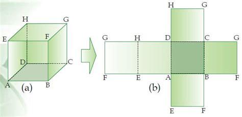 cara membuat not balok 3 4 pengertian dan cara membuat jaring jaring kubus dan balok