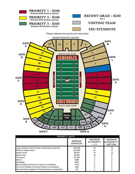 florida state stadium seating chart florida state ticket office seating charts