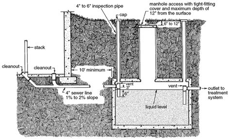 wiring diagram septic box water tank wiring