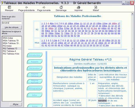 format exfat pour mac et pc tableaux des maladies professionnelles