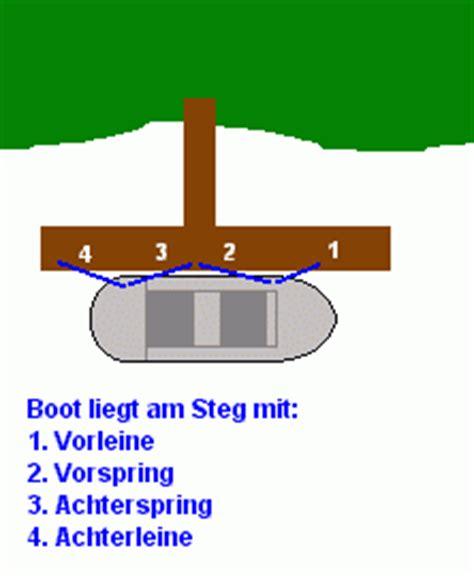 motorboot anlegen in der box lehrgang sportbootfuehrerschein see ue9 blatt 5