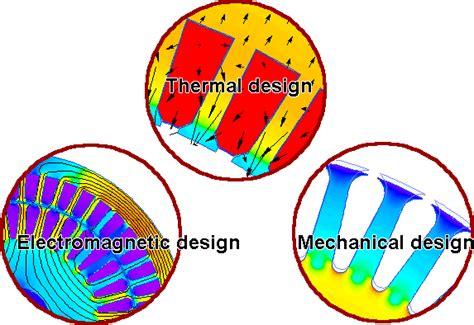 motor design electric motor design software quickfield fea software