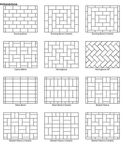 paver patio patterns best 25 pavers patio ideas on backyard pavers