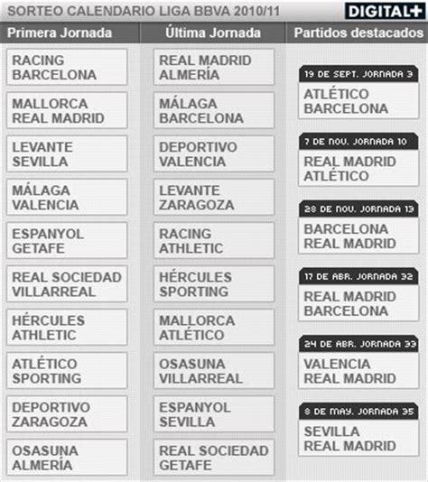 Calendrier De La Ligue Espagnole Calendrier 2010 2011 De La Liga