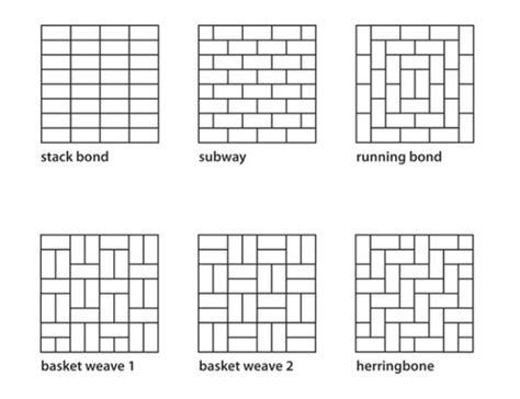 tile pattern styles how to tile bathrooms or kitchens using metro or subway