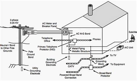 wiring diagram for telephone socket australia wiring