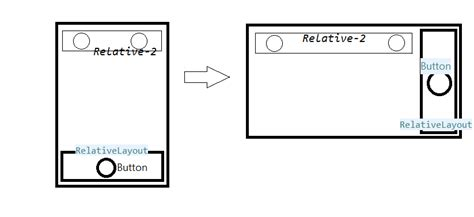 set layout orientation xml how to change the position of layout when the orientation