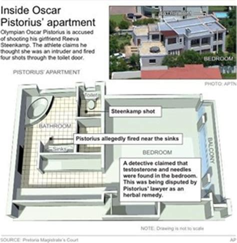 Surprising Oscar Pistorius House Plan Pictures Ideas Oscar Pistorius House Plan