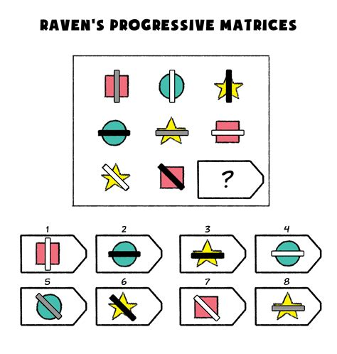 matrix pattern questions working memory and fluid reasoning same or different
