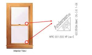 Awning Supplies How To Find Your Product Id