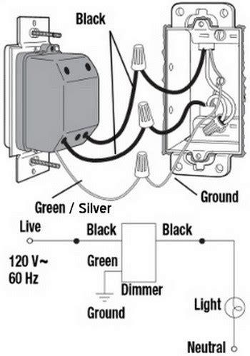 dimmer switch  aluminum ground   attach