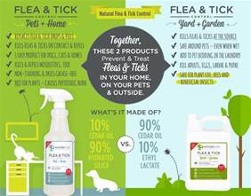 flea tick mosquito for dogs cats